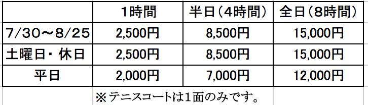 レンタルテニスコート料金表